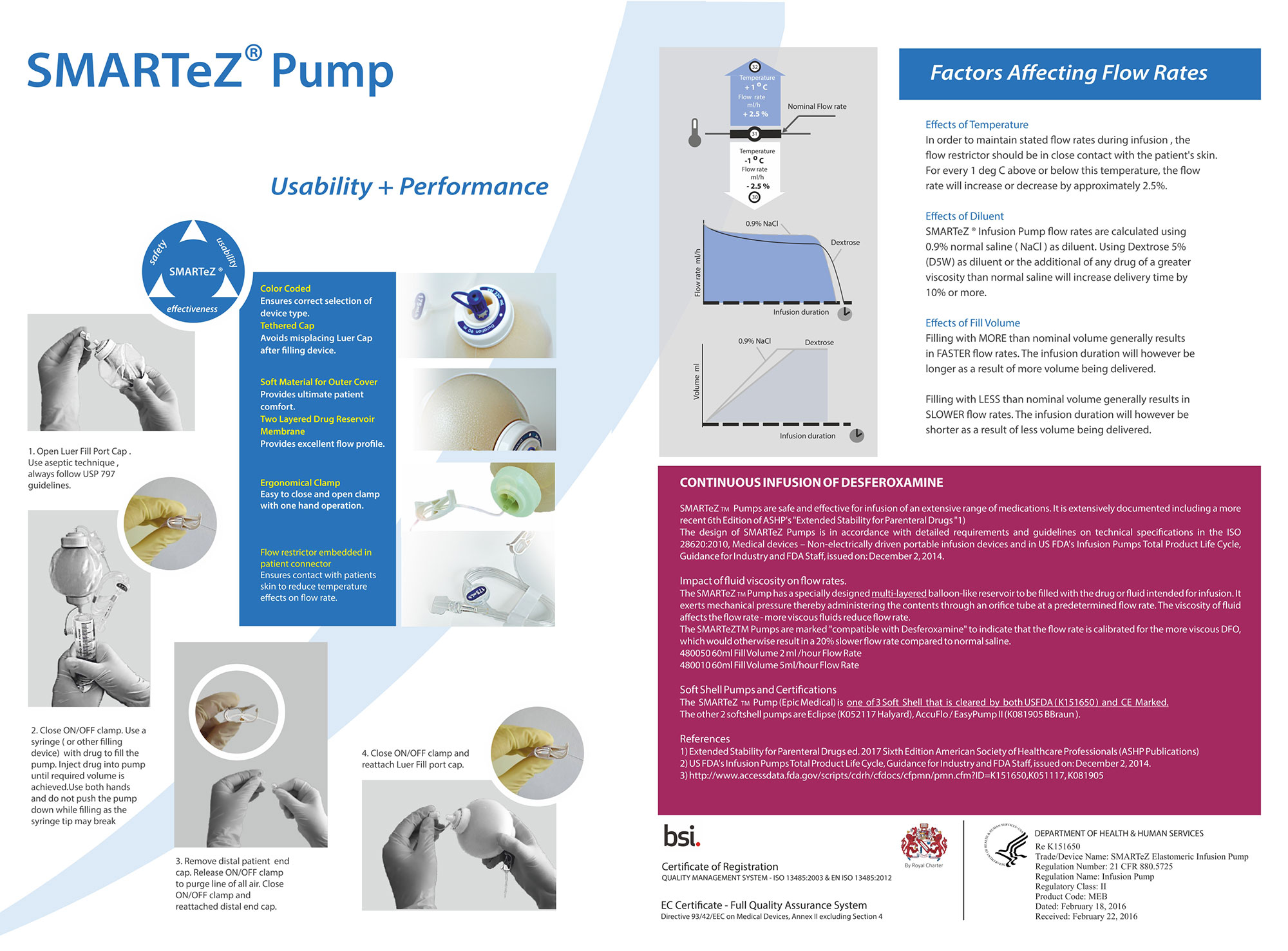 SMARTeZ pump brochure